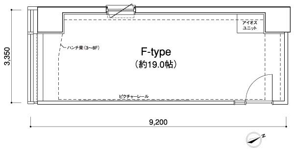 Ftype